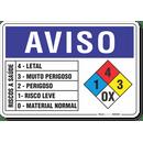 2776-placa-aviso-riscos-a-saude-pvc-semi-rigido-26x18cm-furos-6mm-parafusos-nao-incluidos-var